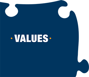 Values puzzle part